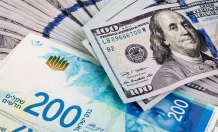 أسعار العملات مقابل الشيقل اليوم الأحد