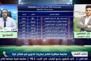 برنامج ملعب الشباب || متابعة مباشرة لنتائج مباريات الدوري في قطاع غزة || ليوم الأحد 4-7-2021