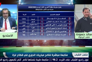برنامج ملعب الشباب || متابعة مباشرة لنتائج مباريات الدوري في قطاع غزة || ليوم الإثنين 12-7-2021
